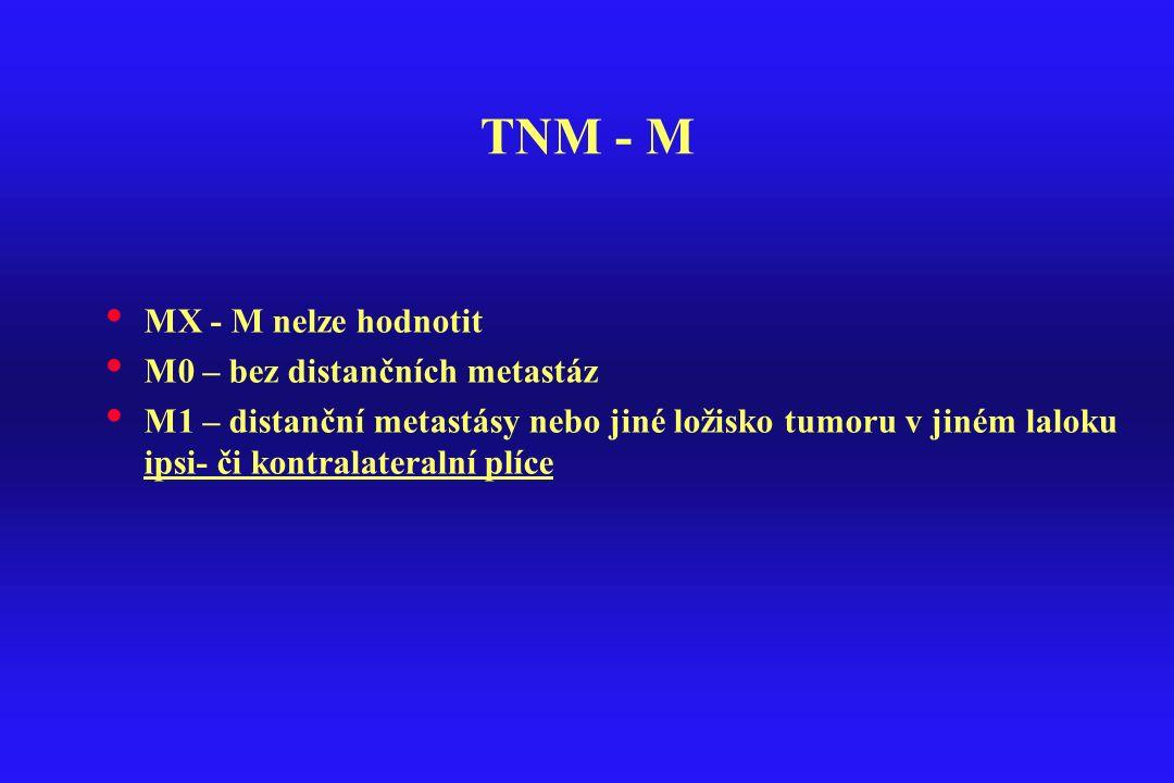 TNM - M MX - M nelze hodnotit M0 – bez distančních metastáz M1 – distanční metastásy nebo jiné ložisko tumoru v jiném laloku ipsi- či kontralateralní