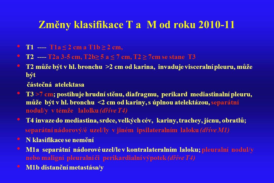 Změny klasifikace T a M od roku 2010-11 T1 ---- T1a ≤ 2 cm a T1b ≥ 2 cm, T2 ---- T2a 3-5 cm, T2b≥ 5 a ≤ 7 cm, T2 ≥ 7cm se stane T3 T2 může být v hl. b