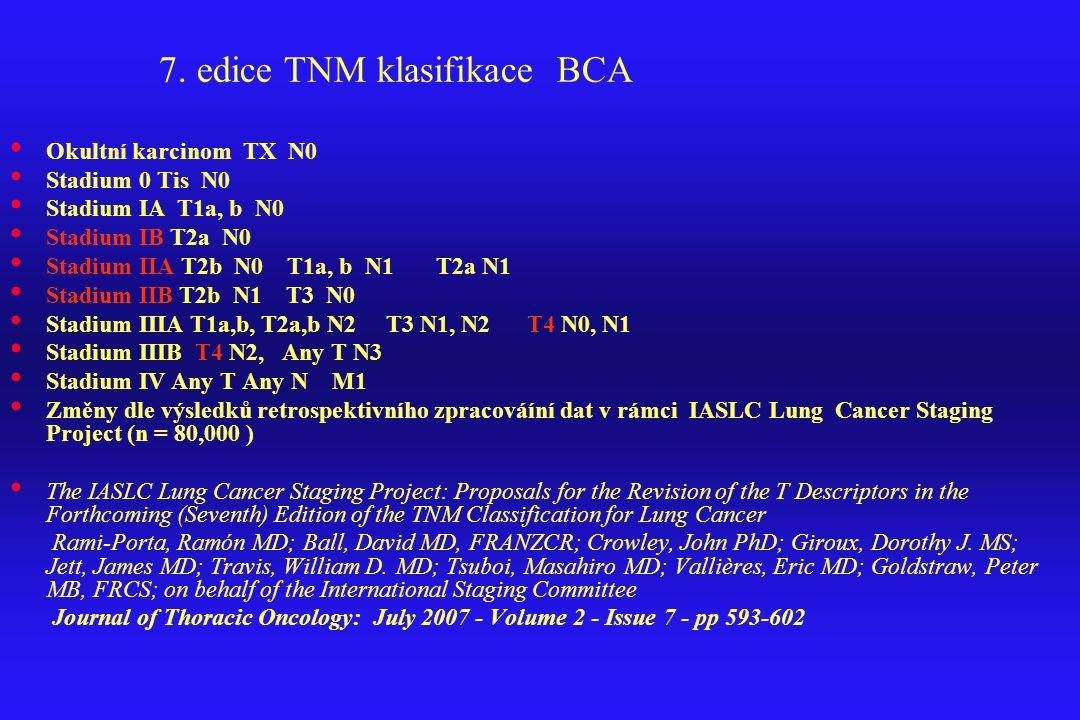 7. edice TNM klasifikace BCA Okultní karcinom TX N0 Stadium 0 Tis N0 Stadium IA T1a, b N0 Stadium IB T2a N0 Stadium IIA T2b N0 T1a, b N1 T2a N1 Stadiu