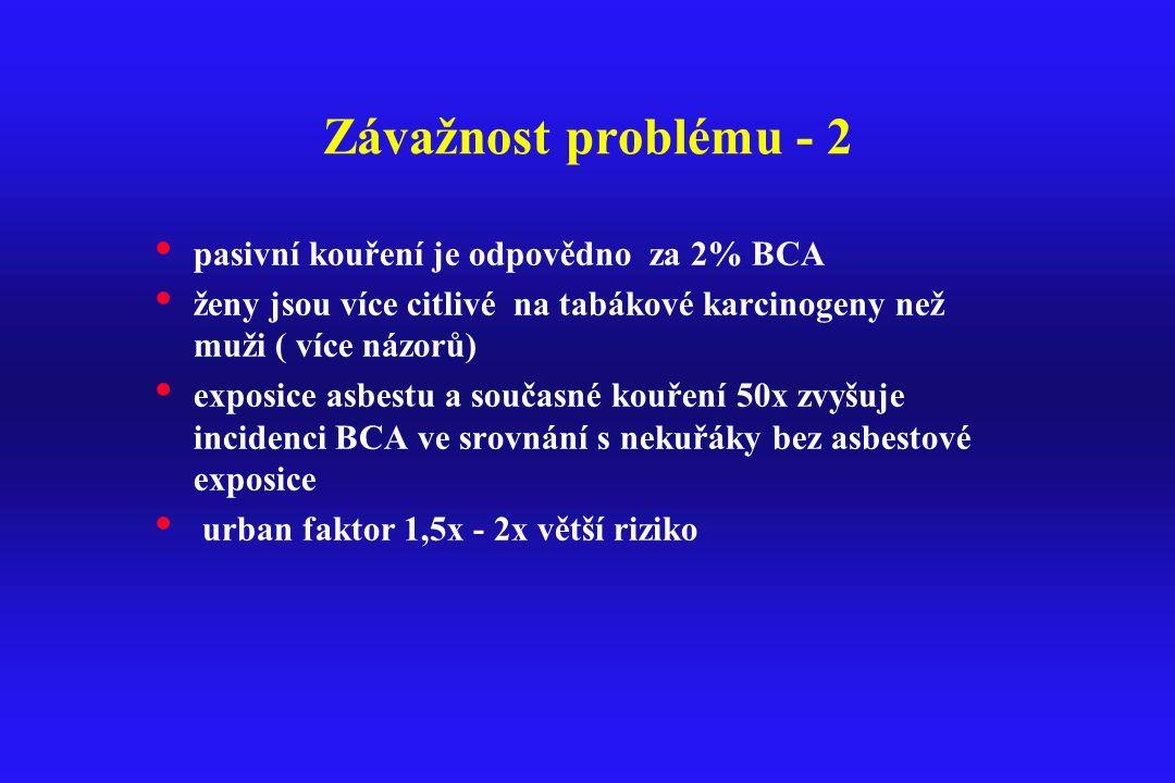 Sestava nemocných 2004-2006 na I.klinice TRN, 1.LF UK 272 nemocných, 184 mužů, věk 67 88 žen, věk 68, poměr 2:1 muži vykouřili významně více cigaret (339 000) než ženy ( 207 000), p<0,00001 kuřáci/čky onemocněli ve významně nižším věku (64) než exkuřáci/čky a nekuřáci/čky (73) p<0,00001 CHOPN mělo 43 % souboru, na hranici významnosti bylo u nich více časných stádií, p<0,1