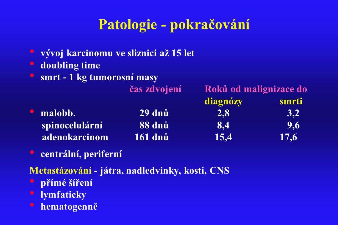 Patologie - pokračování vývoj karcinomu ve sliznici až 15 let doubling time smrt - 1 kg tumorosní masy čas zdvojeníRoků od malignizace do diagnózysmrt