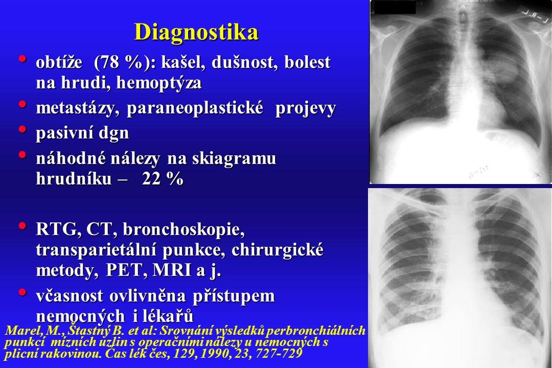 Diagnostika Diagnostika obtíže (78 %): kašel, dušnost, bolest na hrudi, hemoptýza obtíže (78 %): kašel, dušnost, bolest na hrudi, hemoptýza metastázy,