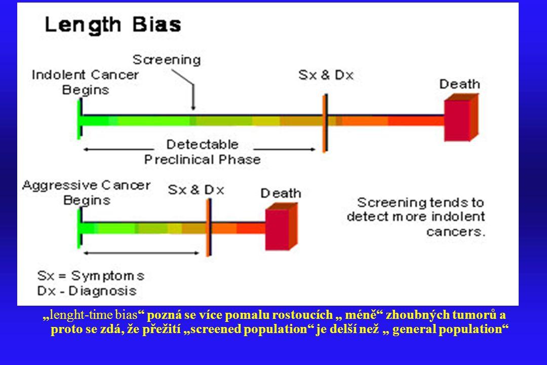 """""""lenght-time bias"""" pozná se více pomalu rostoucích """" méně"""" zhoubných tumorů a proto se zdá, že přežití """"screened population"""" je delší než """" general po"""