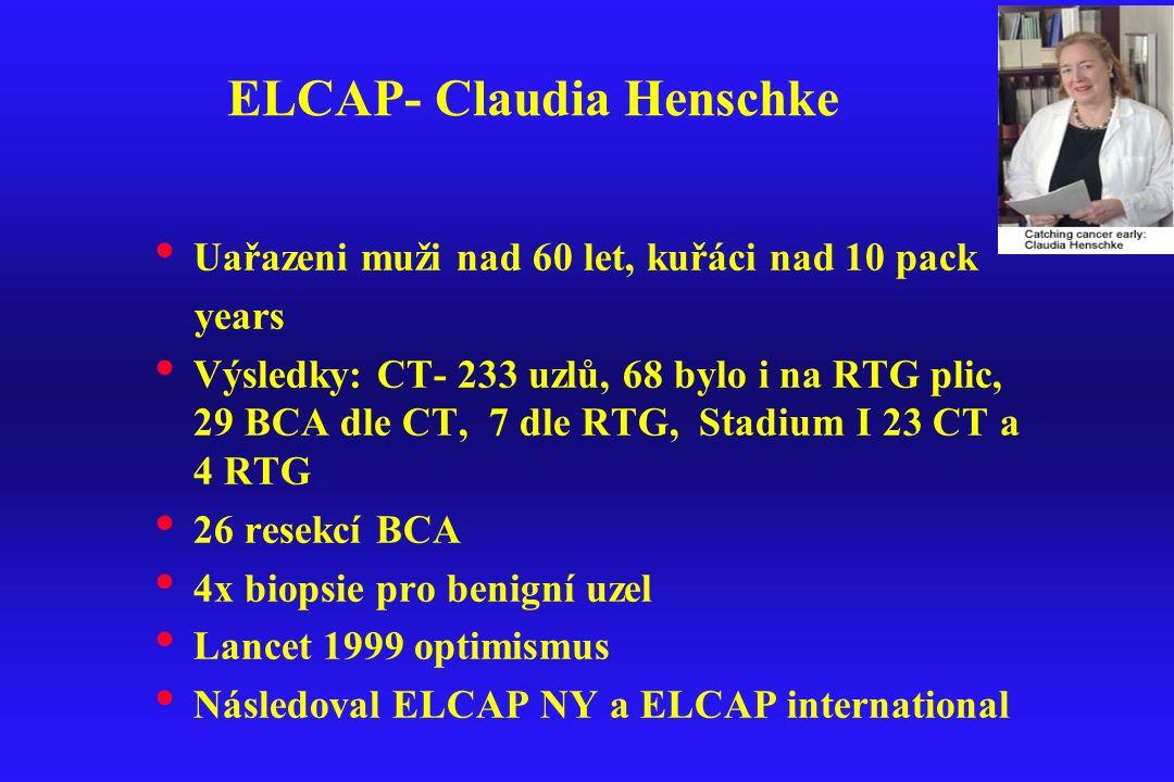 ELCAP- Claudia Henschke Uařazeni muži nad 60 let, kuřáci nad 10 pack years Výsledky: CT- 233 uzlů, 68 bylo i na RTG plic, 29 BCA dle CT, 7 dle RTG, St