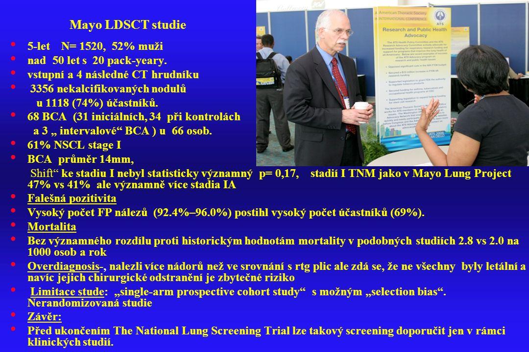 Mayo LDSCT studie 5-let N= 1520, 52% muži nad 50 let s 20 pack-yeary. vstupní a 4 následné CT hrudníku 3356 nekalcifikovaných nodulů u 1118 (74%) účas