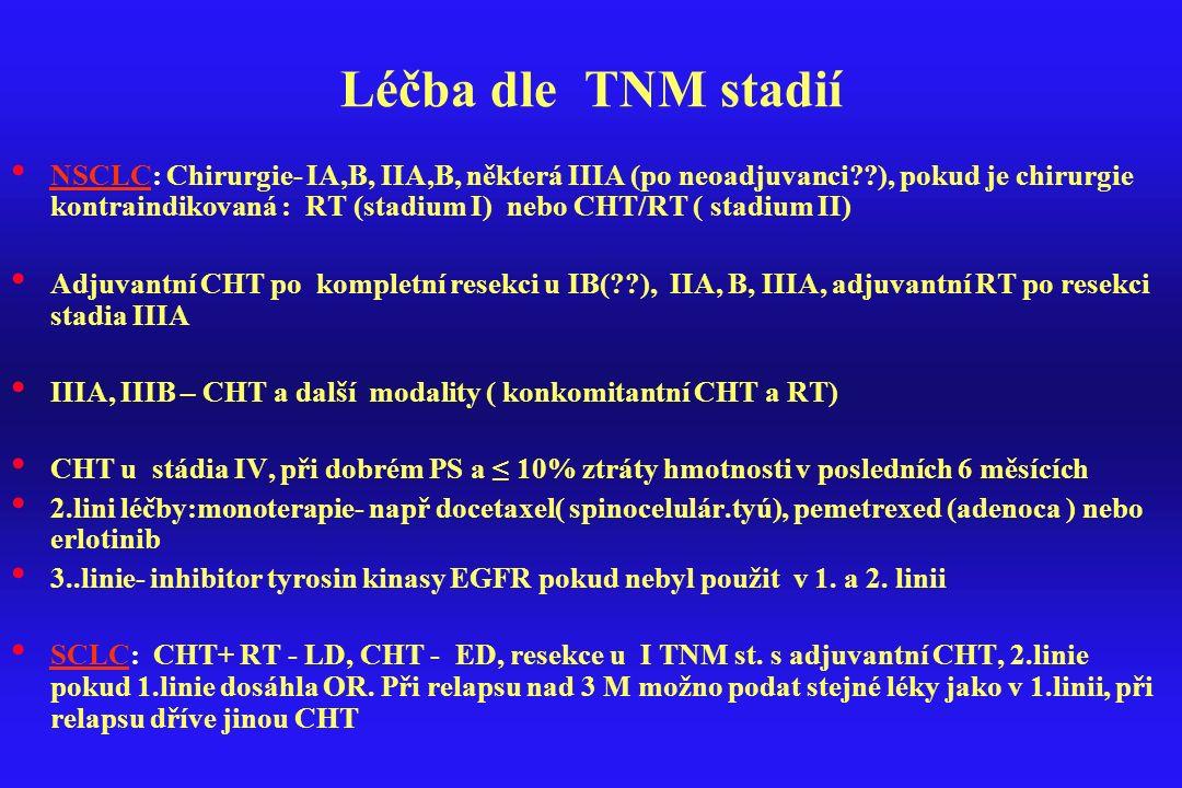 Léčba dle TNM stadií NSCLC: Chirurgie- IA,B, IIA,B, některá IIIA (po neoadjuvanci??), pokud je chirurgie kontraindikovaná : RT (stadium I) nebo CHT/RT