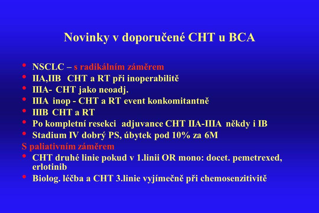 Novinky v doporučené CHT u BCA NSCLC – s radikálním záměrem IIA,IIB CHT a RT při inoperabilitě IIIA- CHT jako neoadj. IIIA inop - CHT a RT event konko