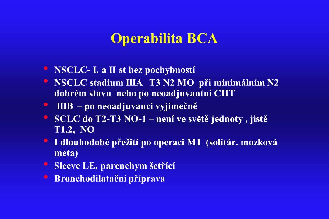 Operabilita BCA NSCLC- I. a II st bez pochybností NSCLC stadium IIIA T3 N2 MO při minimálním N2 dobrém stavu nebo po neoadjuvantní CHT IIIB – po neoad