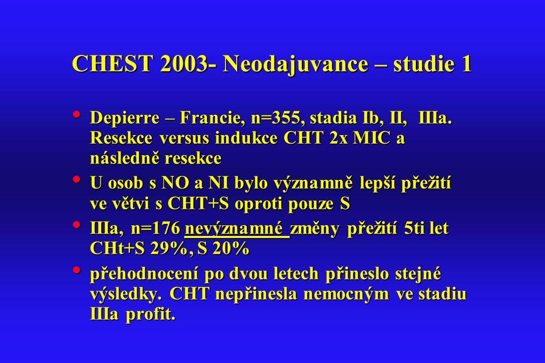 CHEST 2003- Neodajuvance – studie 1 Depierre – Francie, n=355, stadia Ib, II, IIIa. Resekce versus indukce CHT 2x MIC a následně resekce Depierre – Fr
