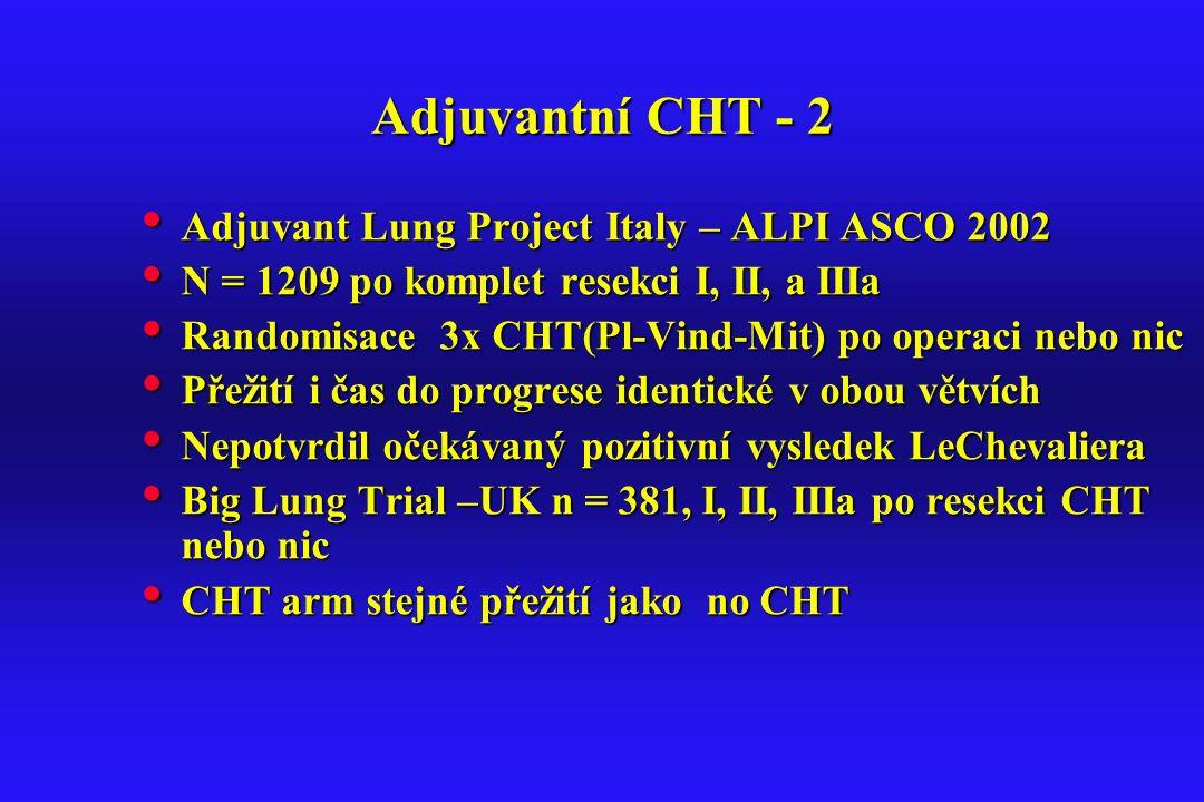 Adjuvantní CHT - 2 Adjuvant Lung Project Italy – ALPI ASCO 2002 Adjuvant Lung Project Italy – ALPI ASCO 2002 N = 1209 po komplet resekci I, II, a IIIa