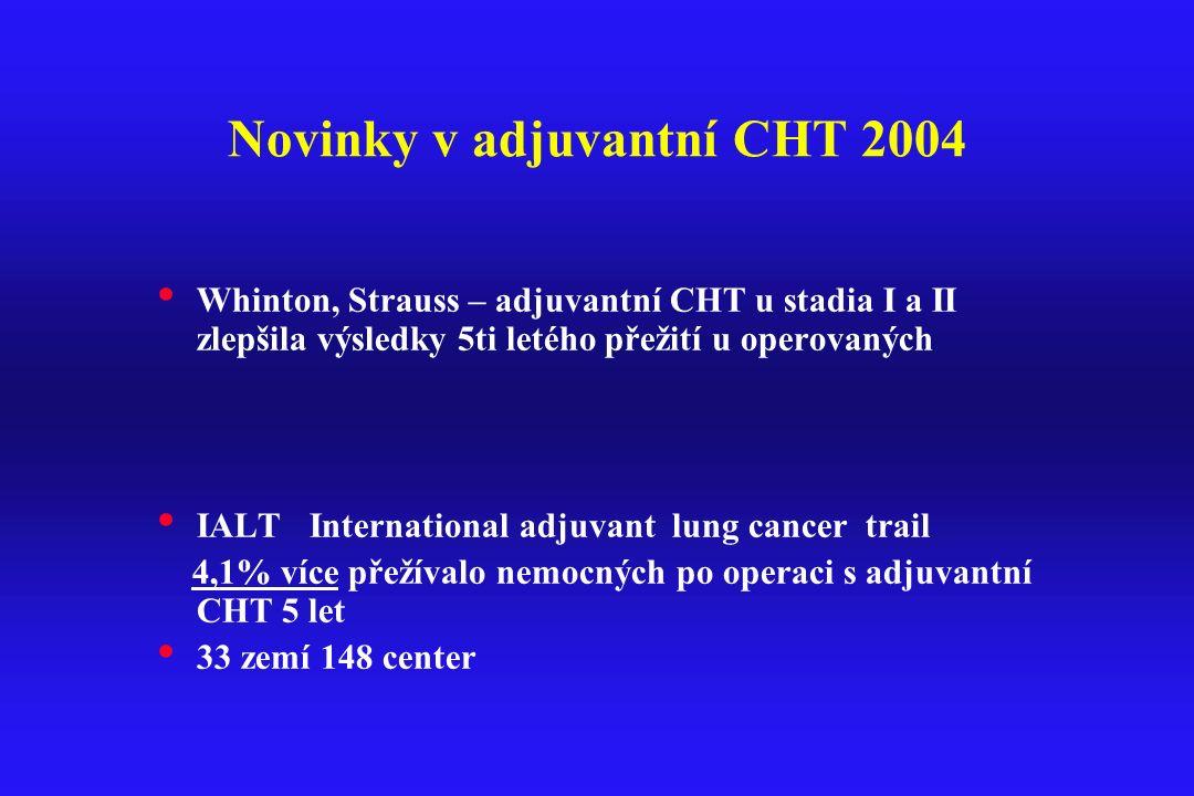 Novinky v adjuvantní CHT 2004 Whinton, Strauss – adjuvantní CHT u stadia I a II zlepšila výsledky 5ti letého přežití u operovaných IALT International