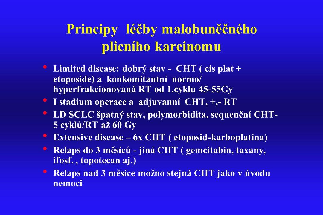 Principy léčby malobuněčného plicního karcinomu Limited disease: dobrý stav - CHT ( cis plat + etoposide) a konkomitantní normo/ hyperfrakcionovaná RT