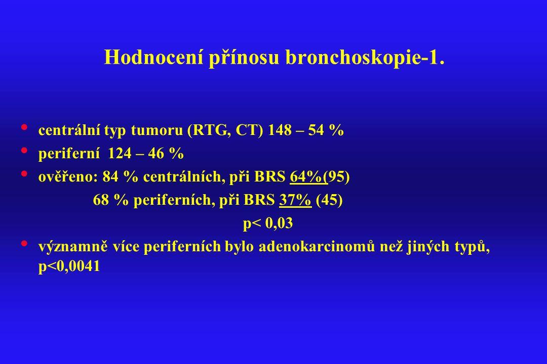 Hodnocení přínosu bronchoskopie-1. centrální typ tumoru (RTG, CT) 148 – 54 % periferní 124 – 46 % ověřeno: 84 % centrálních, při BRS 64%(95) 68 % peri