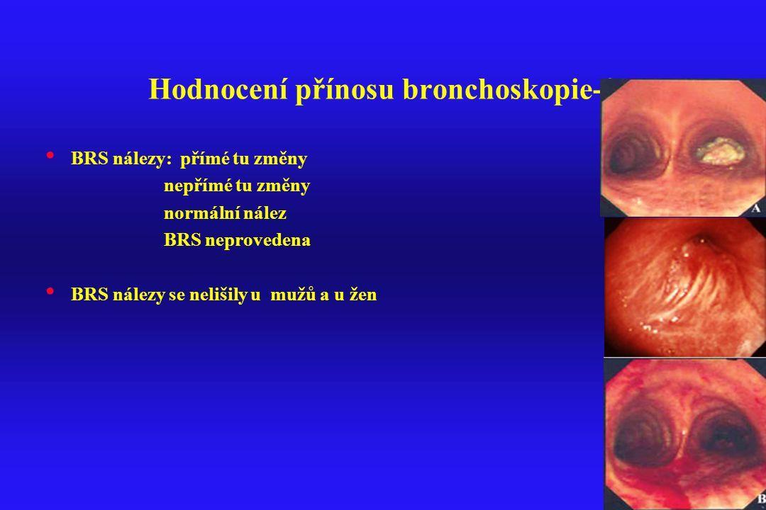 Hodnocení přínosu bronchoskopie-2 BRS nálezy: přímé tu změny nepřímé tu změny normální nález BRS neprovedena BRS nálezy se nelišily u mužů a u žen