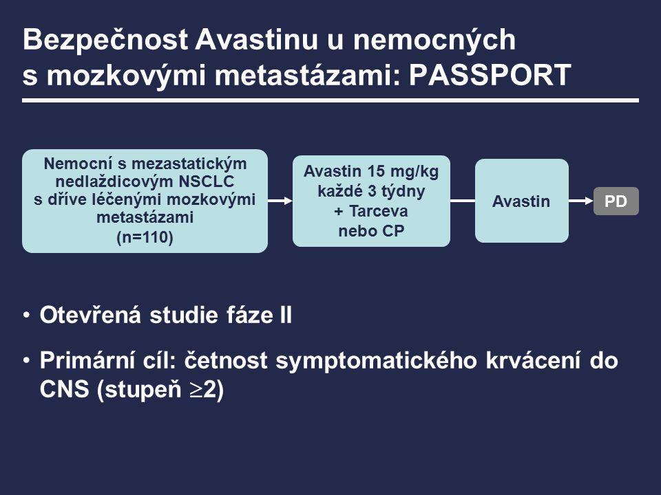 Bezpečnost Avastinu u nemocných s mozkovými metastázami: PASSPORT Otevřená studie fáze II Primární cíl: četnost symptomatického krvácení do CNS (stupeň  2) Nemocní s mezastatickým nedlaždicovým NSCLC s dříve léčenými mozkovými metastázami (n=110) Avastin 15 mg/kg každé 3 týdny + Tarceva nebo CP PD Avastin