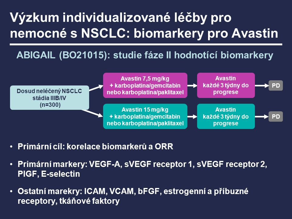 Výzkum individualizované léčby pro nemocné s NSCLC: biomarkery pro Avastin Primární cíl: korelace biomarkerů a ORR Primární markery: VEGF-A, sVEGF receptor 1, sVEGF receptor 2, PlGF, E-selectin Ostatní marekry: ICAM, VCAM, bFGF, estrogenní a příbuzné receptory, tkáňové faktory Dosud neléčený NSCLC stádia IIIB/IV (n=300) Avastin 7,5 mg/kg + karboplatina/gemcitabin nebo karboplatina/paklitaxel PD Avastin každé 3 týdny do progrese Avastin 15 mg/kg + karboplatina/gemcitabin nebo karboplatina/paklitaxel ABIGAIL (BO21015): studie fáze II hodnotící biomarkery