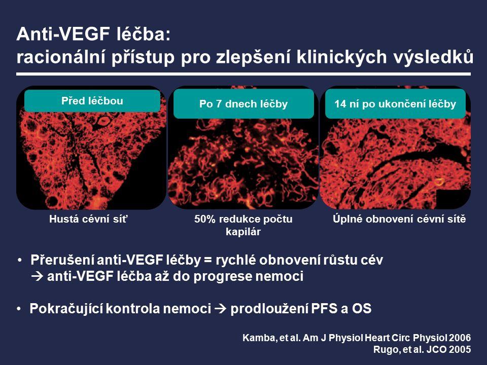 Studie fáze II s Avastinem v první linii u NSCLC: zrození studie ECOG 4599 CP + Avastin CP (n=32) 7,5 mg/kg (n=32) 15 mg/kg (n=34) Četnost odpovědí (ORR) (%)18,8 28,131,5 Medián doby do progrese (TTP) (měsíce) 4,2 4,3 7,4 Medián přežití (OS) (měsíce)14,9 11,617,7 Johnson, et al.