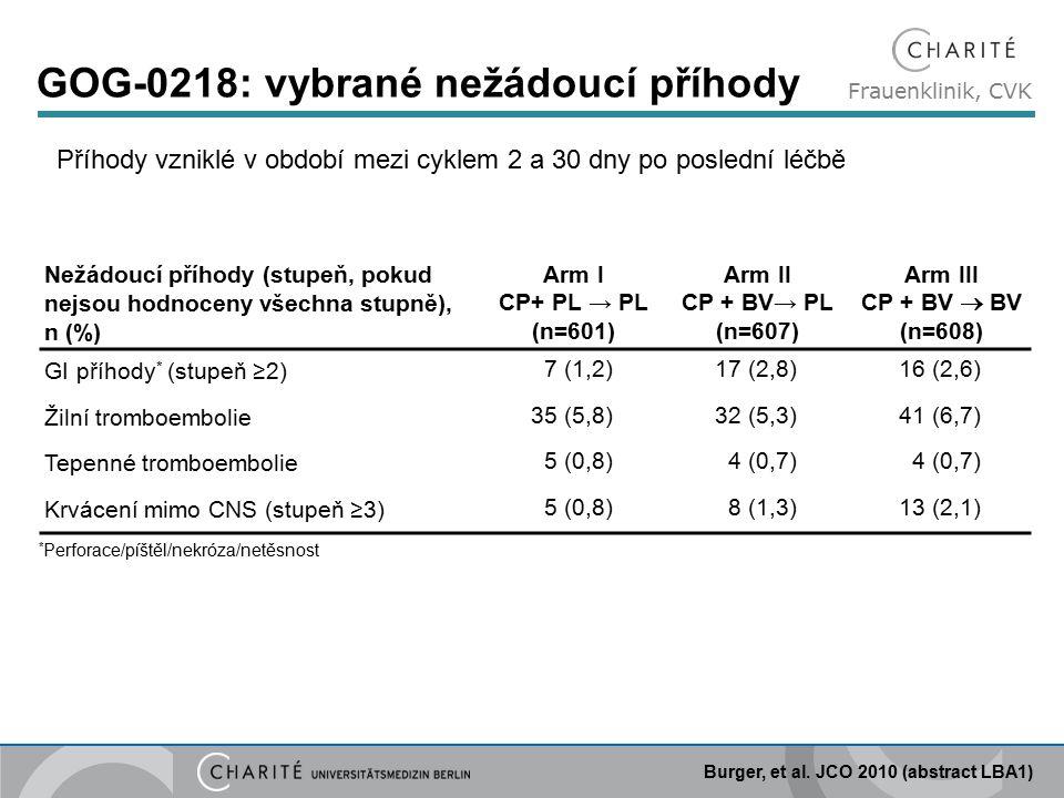 Frauenklinik, CVK 13 Nežádoucí příhody (stupeň, pokud nejsou hodnoceny všechna stupně), n (%) Arm I CP+ PL → PL (n=601) Arm II CP + BV→ PL (n=607) Arm III CP + BV  BV (n=608) GI příhody * (stupeň ≥2)7 (1,2)17 (2,8)16 (2,6) Žilní tromboembolie35 (5,8)32 (5,3)41 (6,7) Tepenné tromboembolie 5 (0,8)4 (0,7) Krvácení mimo CNS (stupeň ≥3)5 (0,8)8 (1,3)13 (2,1) GOG-0218: vybrané nežádoucí příhody * Perforace/píštěl/nekróza/netěsnost Burger, et al.