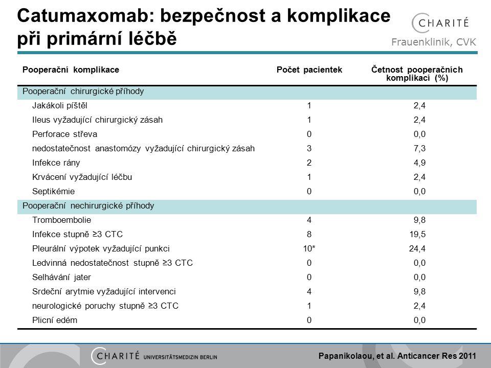 Frauenklinik, CVK Catumaxomab: bezpečnost a komplikace při primární léčbě Papanikolaou, et al.