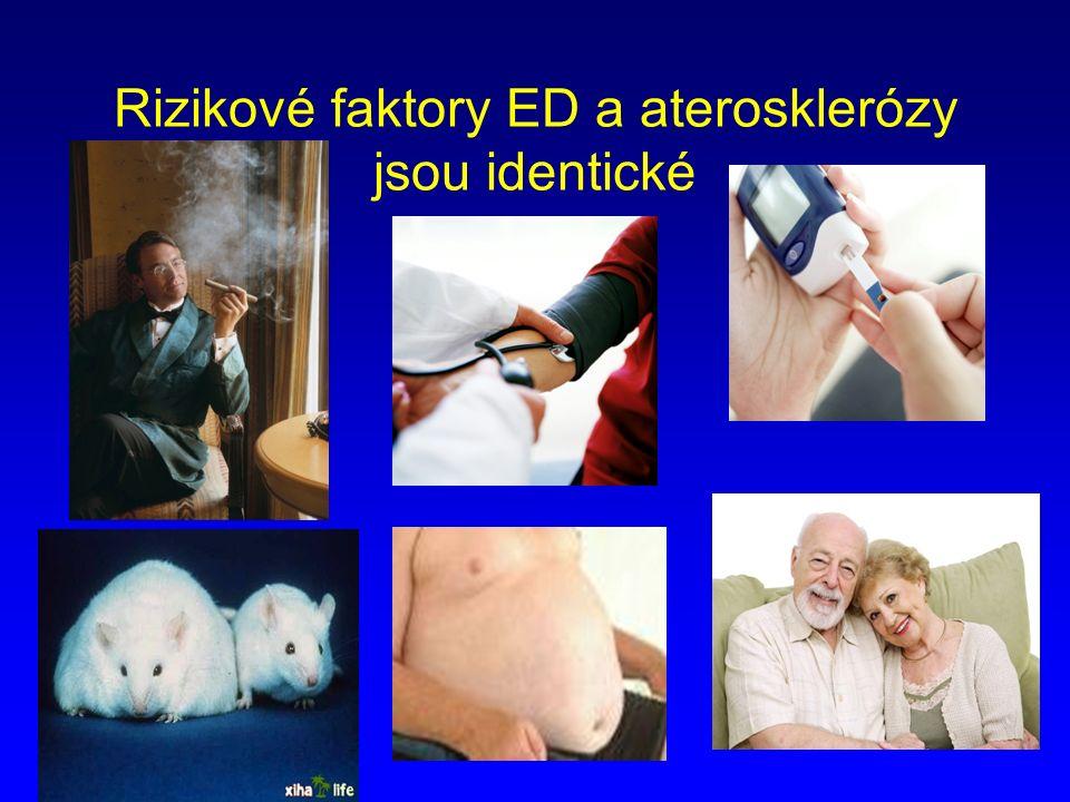 Rizikové faktory ED a aterosklerózy jsou identické