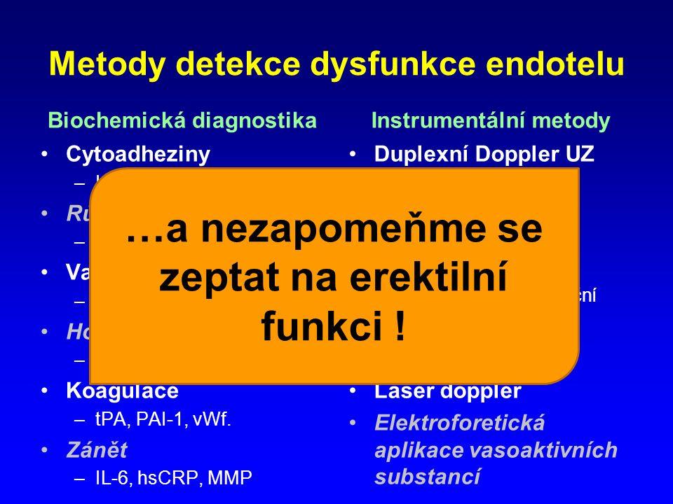 Metody detekce dysfunkce endotelu Biochemická diagnostika Cytoadheziny –ICAM1, VCAM, E-selectin Růstové faktory –FGF , TGF , VEGF Vazoaktivní molekuly –Endotelin, prostanoidy Hodnocení NO –NOS aktivita, nitrity/nitráty Koagulace –tPA, PAI-1, vWf.