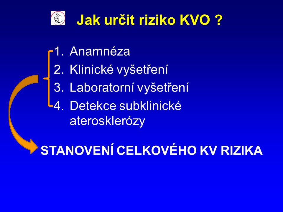Jak určit riziko KVO .