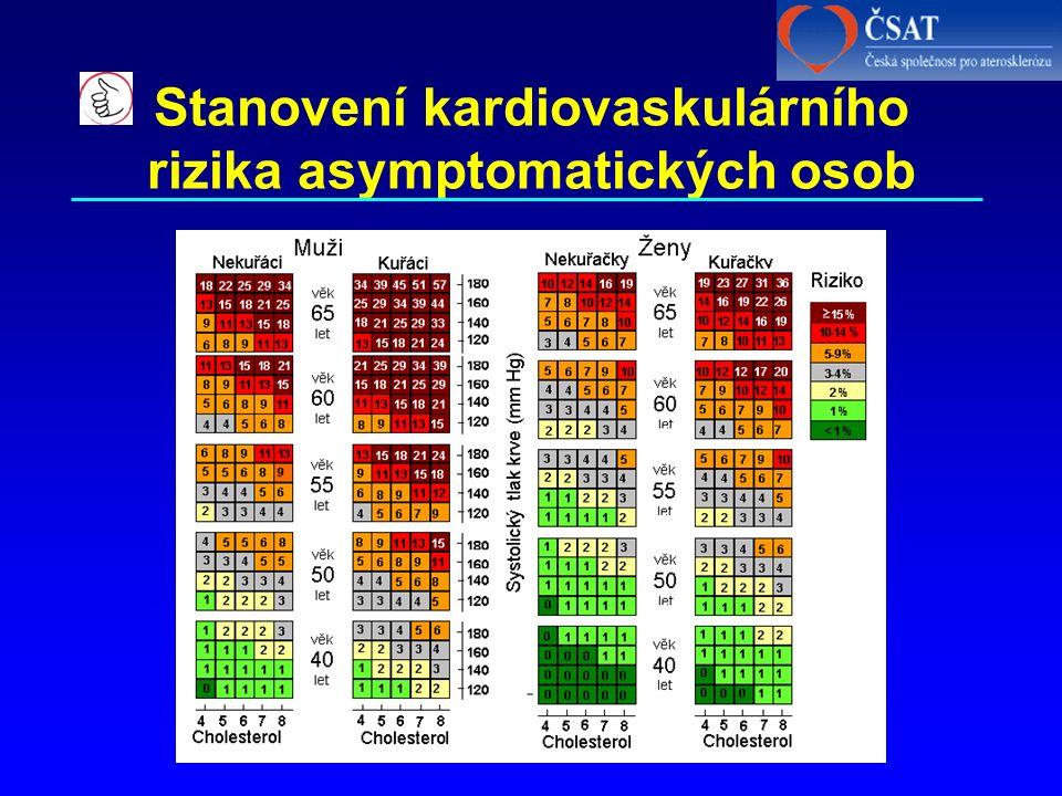 Stanovení kardiovaskulárního rizika asymptomatických osob