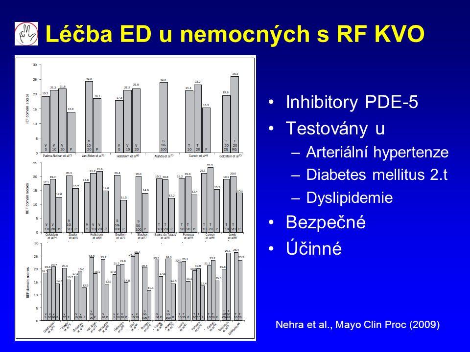Léčba ED u nemocných s RF KVO Inhibitory PDE-5 Testovány u –Arteriální hypertenze –Diabetes mellitus 2.t –Dyslipidemie Bezpečné Účinné Nehra et al., Mayo Clin Proc (2009)