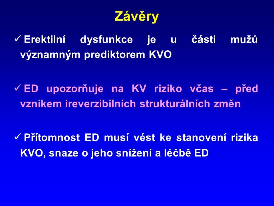 Závěry Erektilní dysfunkce je u části mužů významným prediktorem KVO ED upozorňuje na KV riziko včas – před vznikem ireverzibilních strukturálních změn Přítomnost ED musí vést ke stanovení rizika KVO, snaze o jeho snížení a léčbě ED