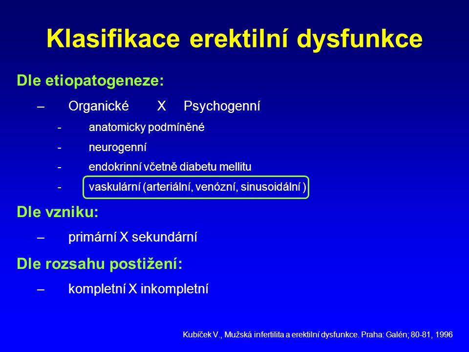 Klasifikace erektilní dysfunkce Dle etiopatogeneze: –Organické X Psychogenní -anatomicky podmíněné -neurogenní -endokrinní včetně diabetu mellitu -vaskulární (arteriální, venózní, sinusoidální ) Dle vzniku: –primární X sekundární Dle rozsahu postižení: –kompletní X inkompletní Kubíček V., Mužská infertilita a erektilní dysfunkce.
