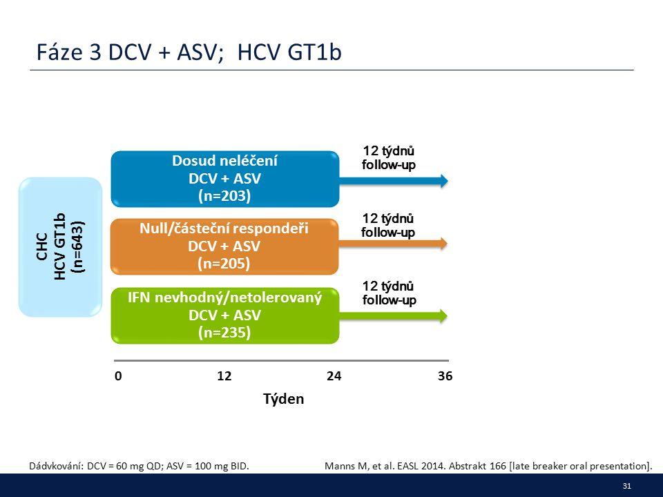 31 Fáze 3 DCV + ASV; HCV GT1b Dádvkování: DCV = 60 mg QD; ASV = 100 mg BID.Manns M, et al.