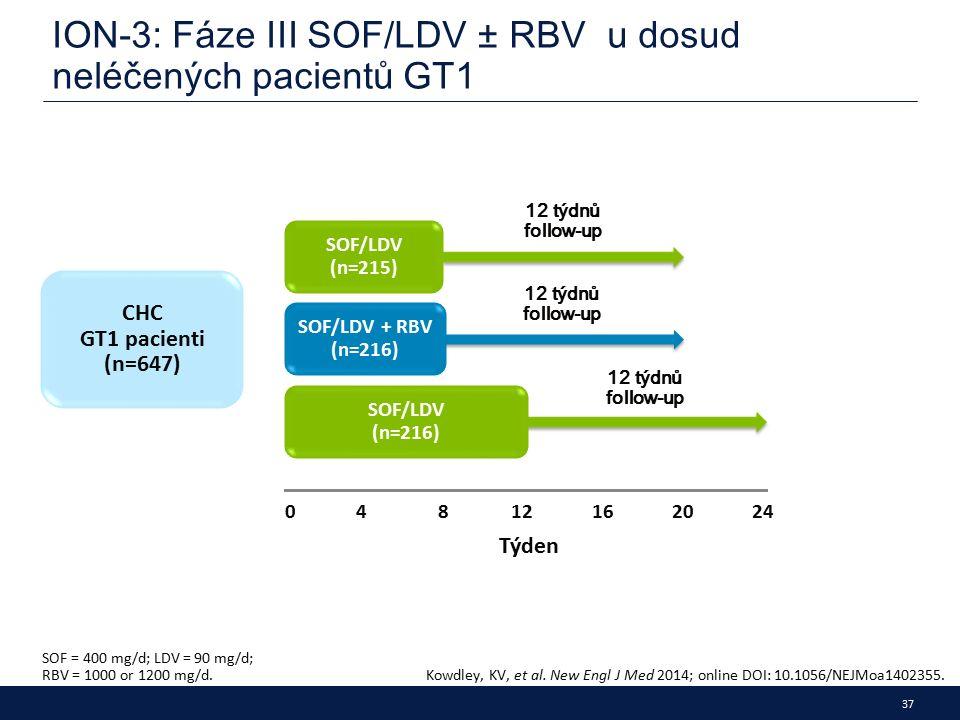 37 ION-3: Fáze III SOF/LDV ± RBV u dosud neléčených pacientů GT1 SOF = 400 mg/d; LDV = 90 mg/d; RBV = 1000 or 1200 mg/d.