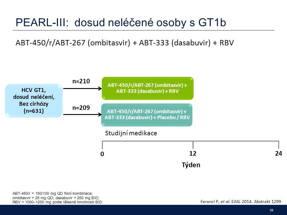 39 PEARL-III: dosud neléčené osoby s GT1b ABT-450/r = 150/100 mg QD fixní kombinace; ombitasvir = 25 mg QD; dasabuvir = 250 mg BID; RBV = 1000–1200 mg podle tělesné hmotnosti BID.
