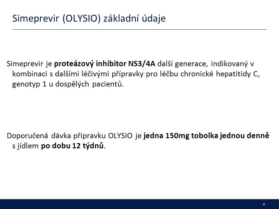 4 Simeprevir (OLYSIO) základní údaje Simeprevir je proteázový inhibitor NS3/4A další generace, indikovaný v kombinaci s dalšími léčivými přípravky pro léčbu chronické hepatitidy C, genotyp 1 u dospělých pacientů.