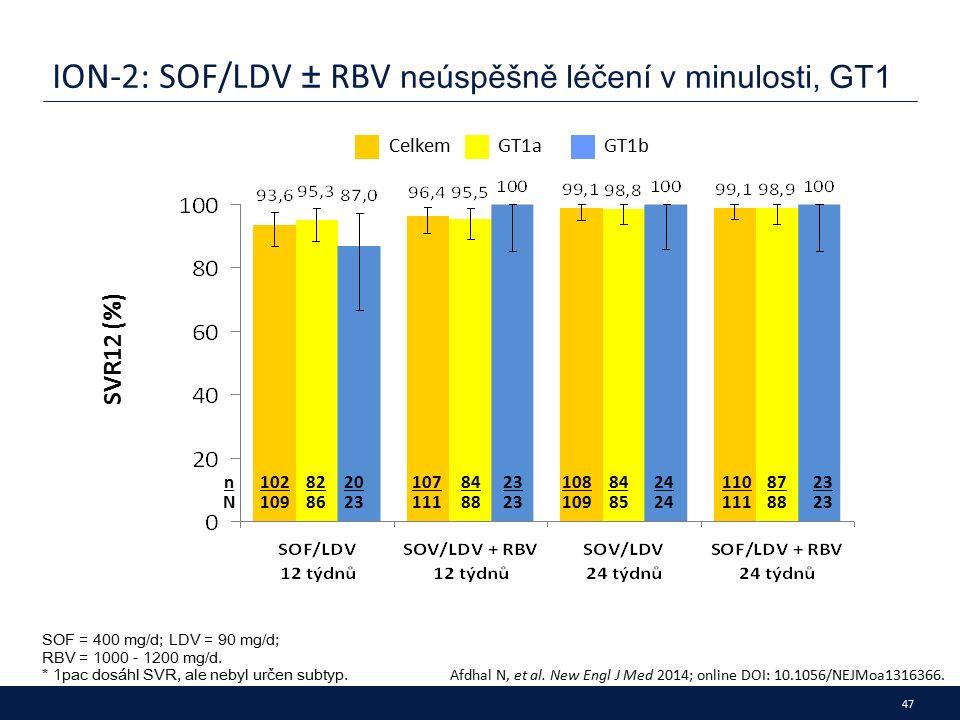 47 ION-2: SOF/LDV ± RBV neúspěšně léčení v minulosti, GT1 SVR12 (%) nNnN 82 86 84 88 84 85 102 109 20 23 107 111 23 108 109 24 CelkemGT1aGT1b 87 88 110 111 23 SOF = 400 mg/d; LDV = 90 mg/d; RBV = 1000 - 1200 mg/d.