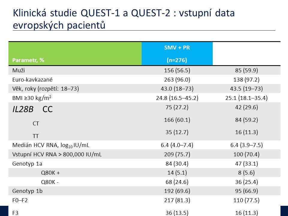 17 PROMISE: SVR12 podle HCV subtypu Proportion of patients, % SMV/PR PBO/PR P<0.001*
