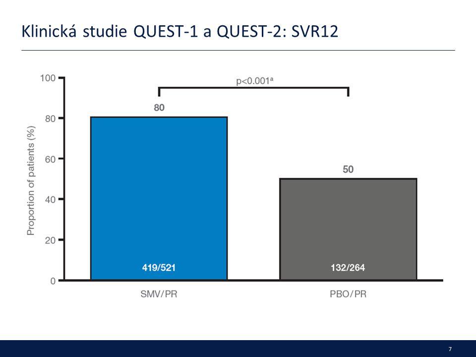 8 QUEST 1 a 2: Response-guided Treatment (RGT) Ve skupině léčené simeprevirem, 459/521 (88%) pacientů dosáhnuvších kritéria RGT mělo pouze 24 týdenní léčbu.