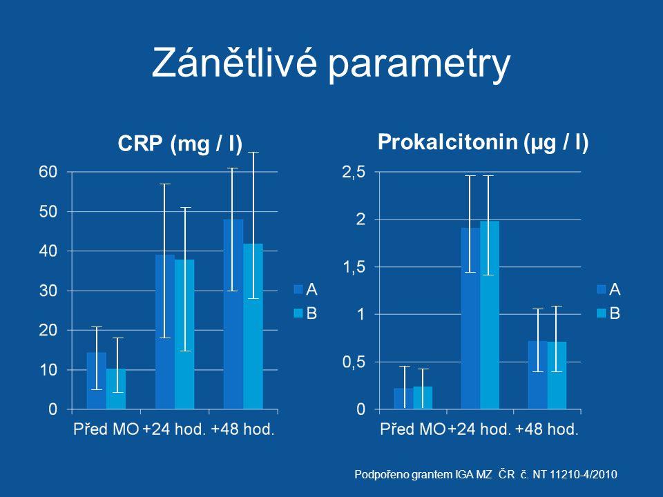 Zánětlivé parametry CRP (mg / l) Prokalcitonin (µg / l) Podpořeno grantem IGA MZ ČR č.