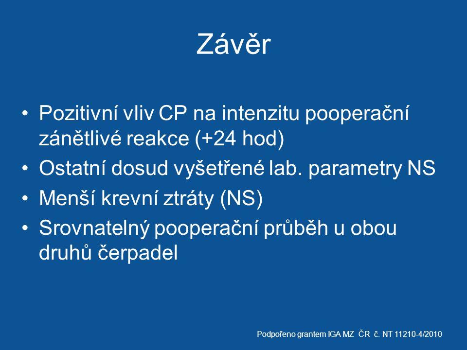Závěr Pozitivní vliv CP na intenzitu pooperační zánětlivé reakce (+24 hod) Ostatní dosud vyšetřené lab. parametry NS Menší krevní ztráty (NS) Srovnate