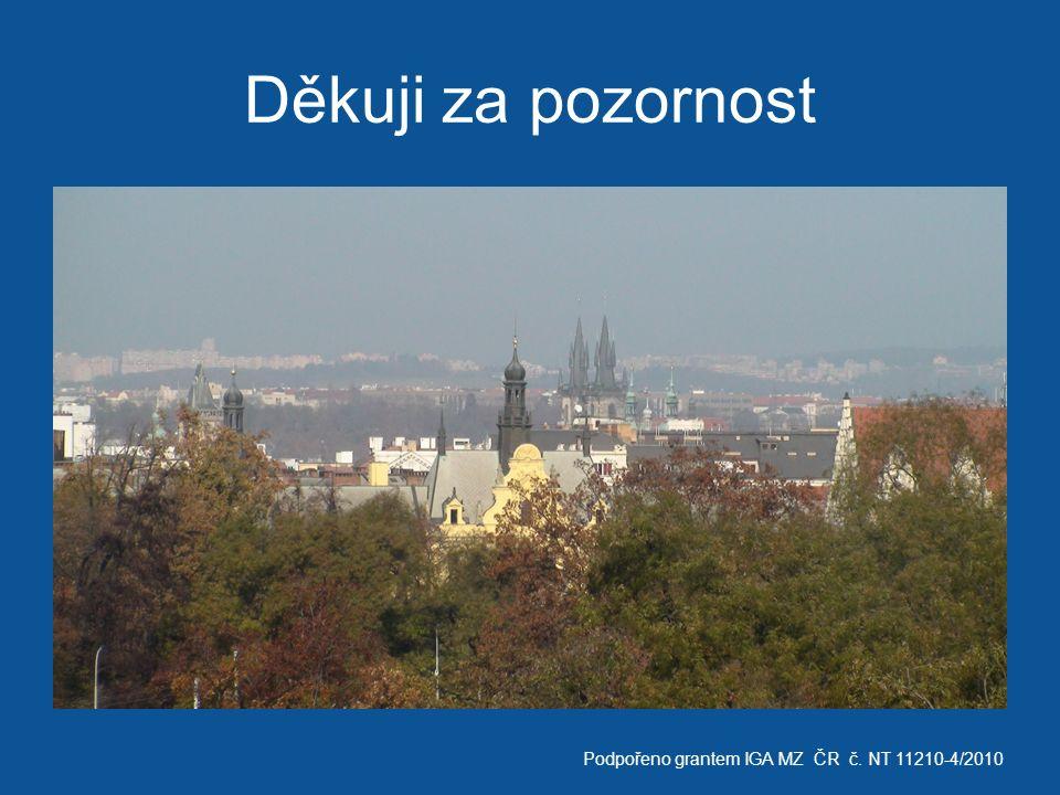 Děkuji za pozornost Podpořeno grantem IGA MZ ČR č. NT 11210-4/2010