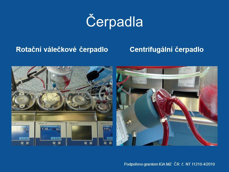Čerpadla Rotační válečkové čerpadloCentrifugální čerpadlo Podpořeno grantem IGA MZ ČR č. NT 11210-4/2010