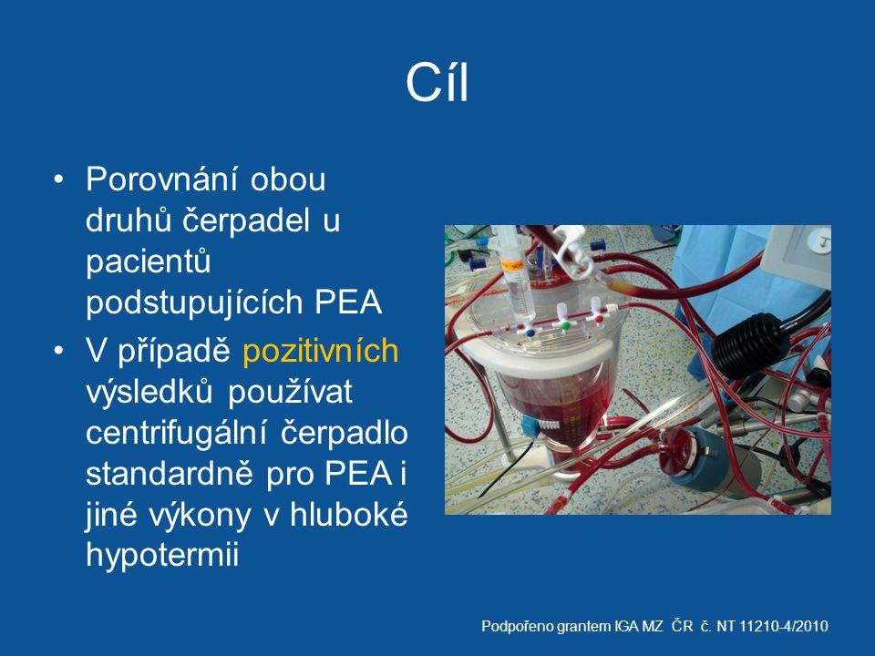 Cíl Porovnání obou druhů čerpadel u pacientů podstupujících PEA V případě pozitivních výsledků používat centrifugální čerpadlo standardně pro PEA i jiné výkony v hluboké hypotermii Podpořeno grantem IGA MZ ČR č.