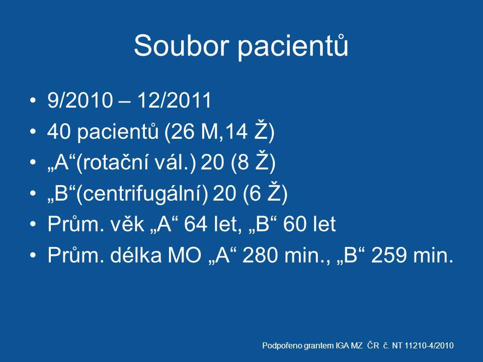 """Soubor pacientů 9/2010 – 12/2011 40 pacientů (26 M,14 Ž) """"A""""(rotační vál.) 20 (8 Ž) """"B""""(centrifugální) 20 (6 Ž) Prům. věk """"A"""" 64 let, """"B"""" 60 let Prům."""