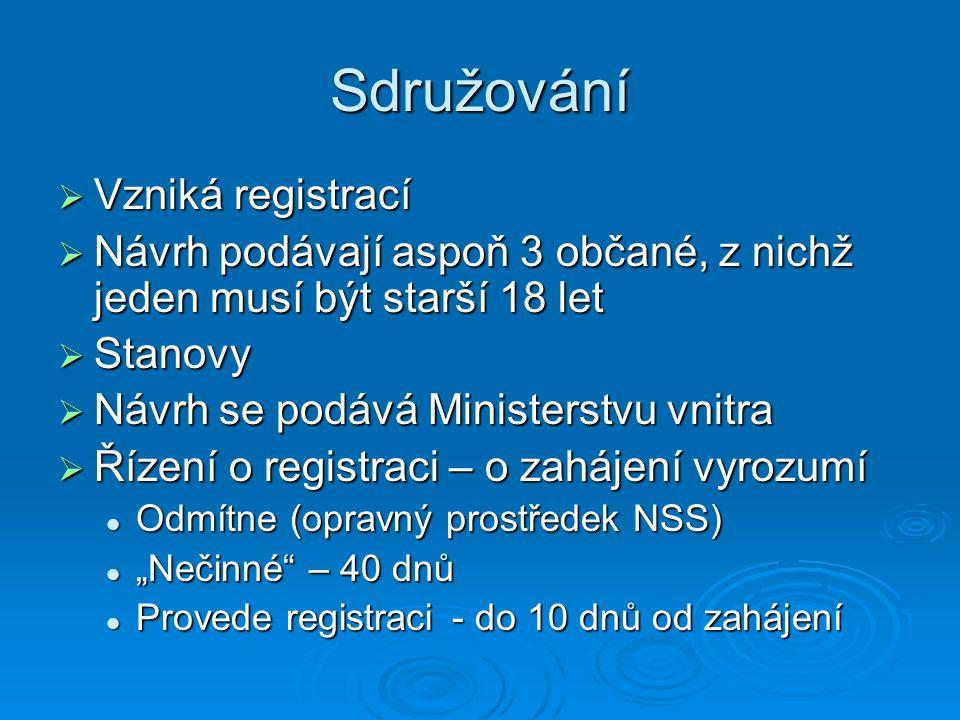 """Sdružování  Vzniká registrací  Návrh podávají aspoň 3 občané, z nichž jeden musí být starší 18 let  Stanovy  Návrh se podává Ministerstvu vnitra  Řízení o registraci – o zahájení vyrozumí Odmítne (opravný prostředek NSS) Odmítne (opravný prostředek NSS) """"Nečinné – 40 dnů """"Nečinné – 40 dnů Provede registraci - do 10 dnů od zahájení Provede registraci - do 10 dnů od zahájení"""