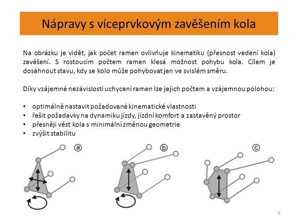 Nápravy s víceprvkovým zavěšením kola 6 Na obrázku je vidět, jak počet ramen ovlivňuje kinematiku (přesnost vedení kola) zavěšení.