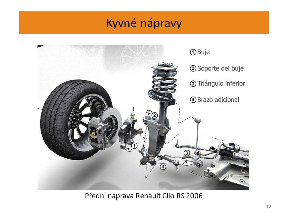 Kyvné nápravy 10 Přední náprava Renault Clio RS 2006