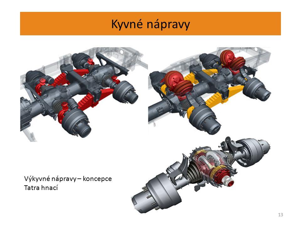 Kyvné nápravy 13 Výkyvné nápravy – koncepce Tatra hnací