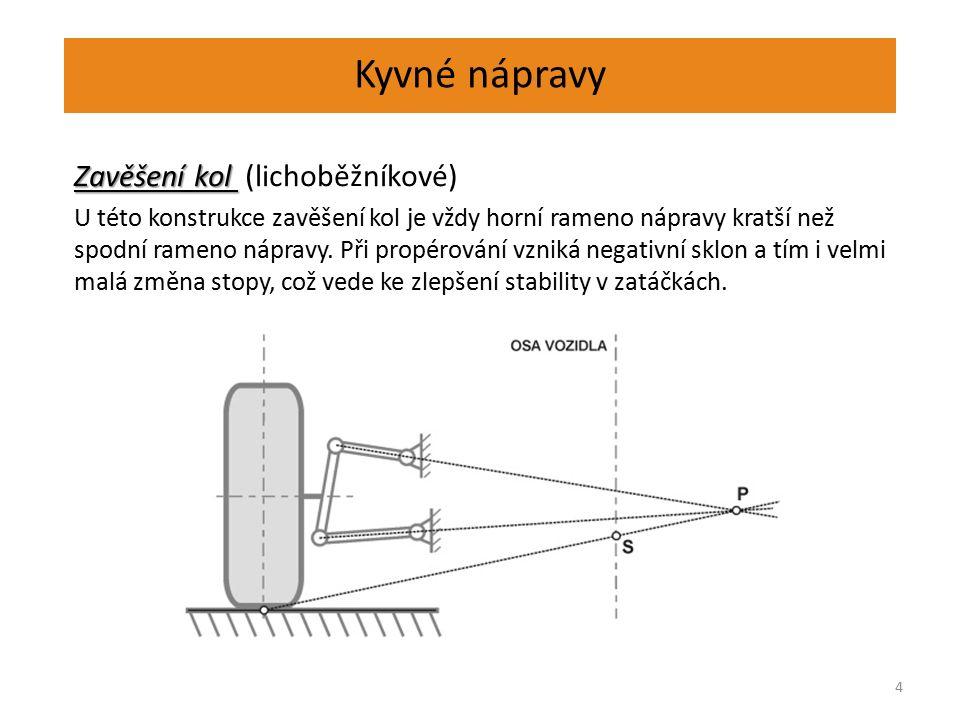 Kyvné nápravy Zavěšení kol Zavěšení kol (lichoběžníkové) U této konstrukce zavěšení kol je vždy horní rameno nápravy kratší než spodní rameno nápravy.