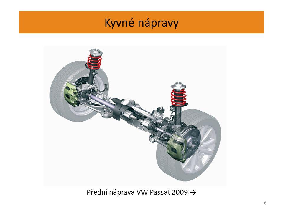 Kyvné nápravy 9 Přední náprava VW Passat 2009 →