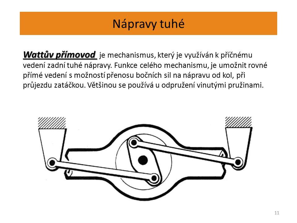 Nápravy tuhé 11 Wattův přímovod Wattův přímovod je mechanismus, který je využíván k příčnému vedení zadní tuhé nápravy. Funkce celého mechanismu, je u